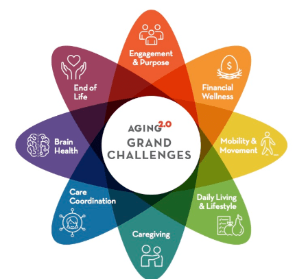 Aging2.0-Grand-Challenges