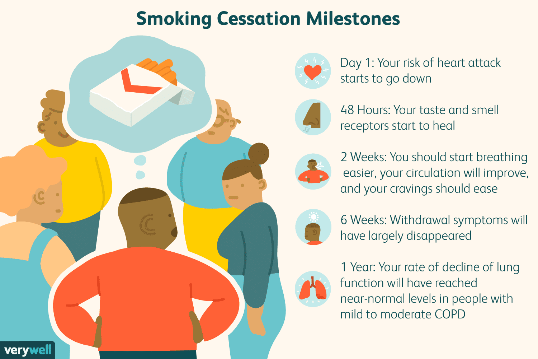 smoking addiction tracker
