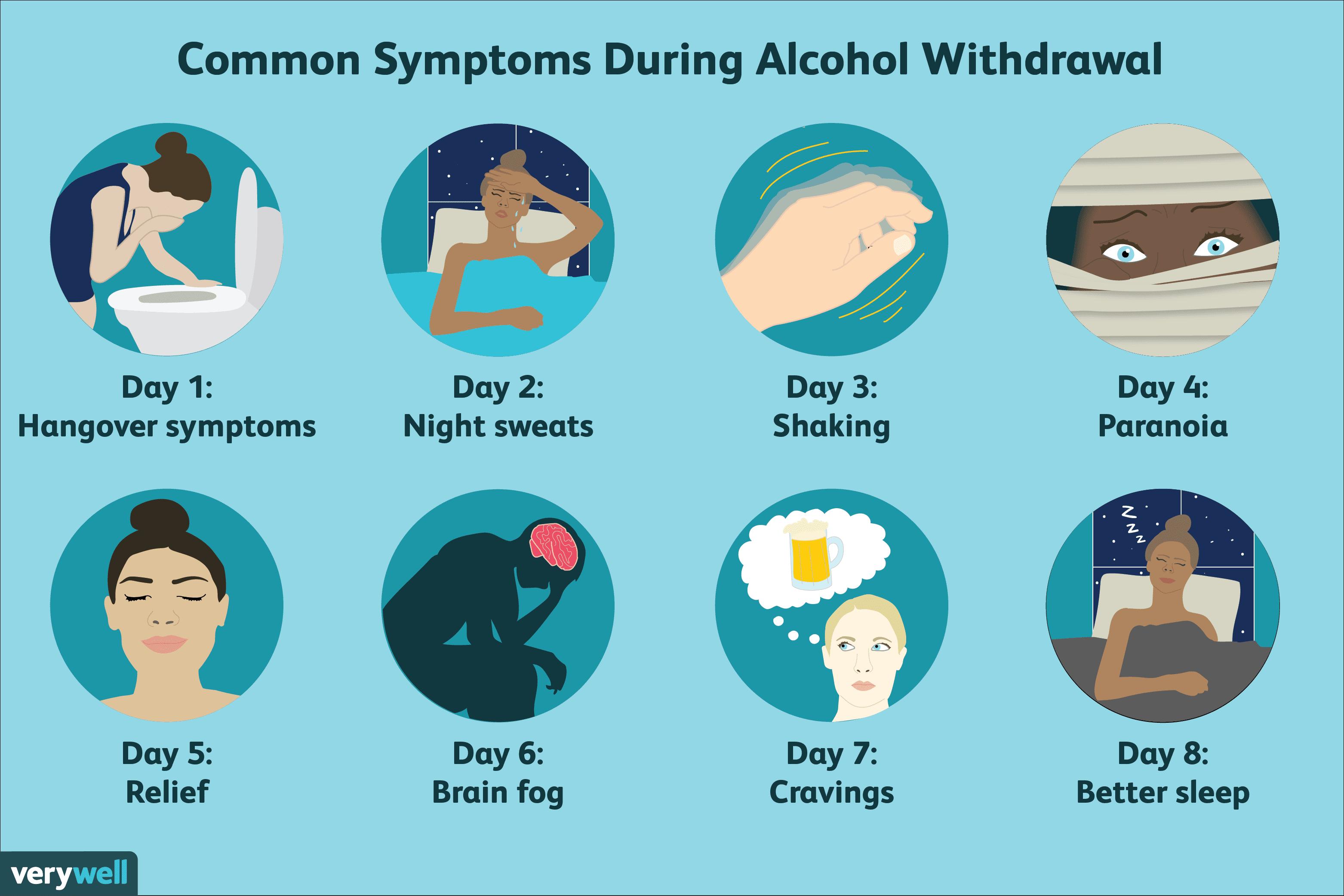 addiction symptoms